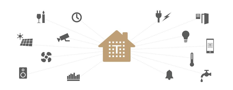 teletask smart home solutions